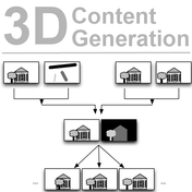 Content generation for 3D video/TV