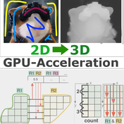 Efficient Depth Propagation in Videos with GPU-acceleration